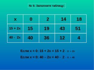 № 9. Заполните таблицу: х 0 2 14 18 15 + 2x 40 - 2x Если x = 0: 15 + 2x = 15