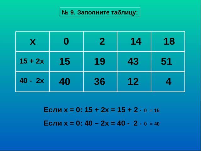 № 9. Заполните таблицу: х 0 2 14 18 15 + 2x 40 - 2x Если x = 0: 15 + 2x = 15...