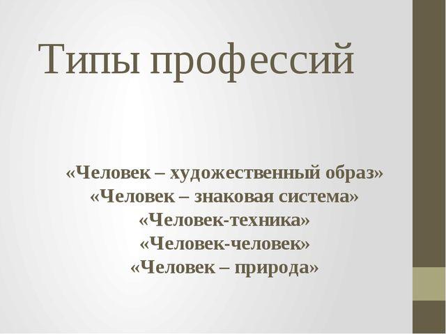 Типы профессий «Человек – художественный образ» «Человек – знаковая система»...