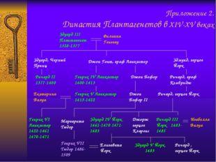 Приложение 2. Династия Плантагенетов в XIV-XV веках Эдуард III Плантагенет 13
