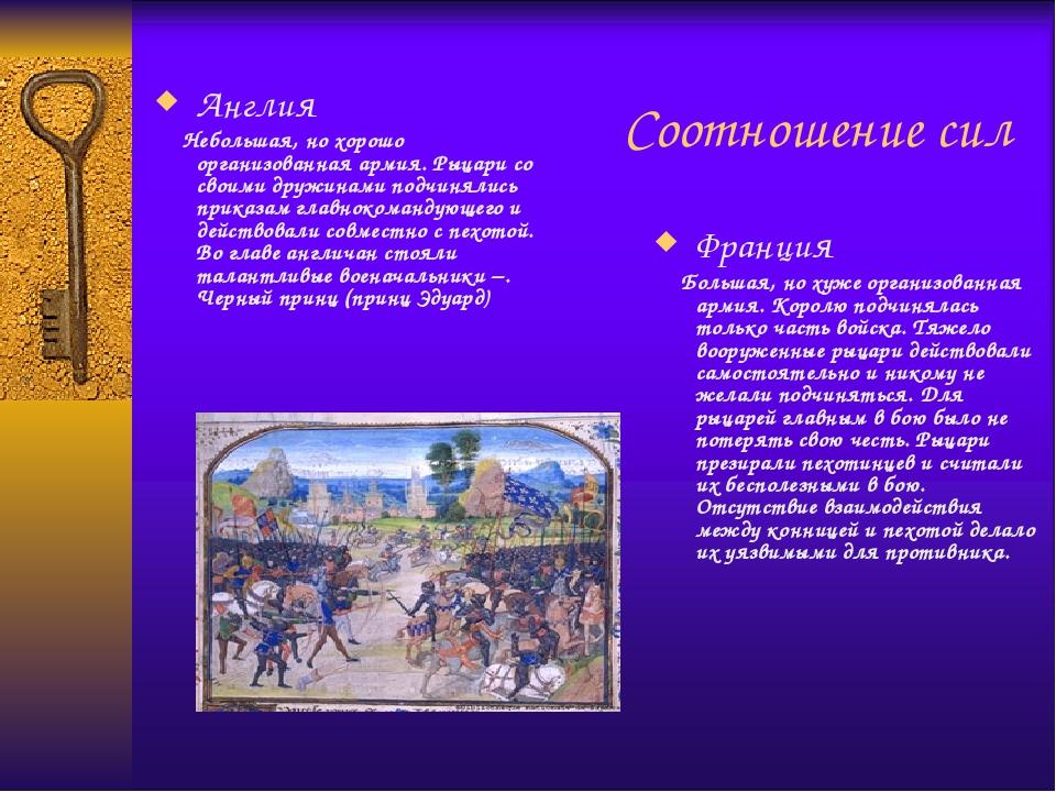 Соотношение сил Англия Небольшая, но хорошо организованная армия. Рыцари со с...