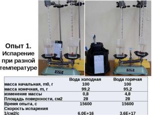 Опыт 1. Испарение при разной температуре  Вода холодная Вода горячая масса н