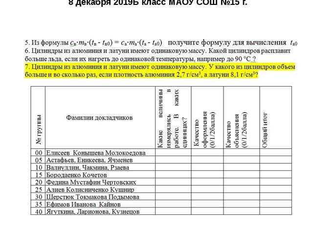 Оценочный лист по теме «Тепловые явления» 8 декабря 2019Б класс МАОУ СОШ №15...