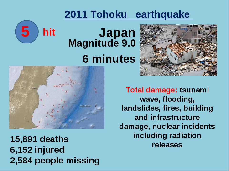 5 hit 2011 Tohoku earthquake 6 minutes Japan Magnitude 9.0 15,891 deaths 6,15...