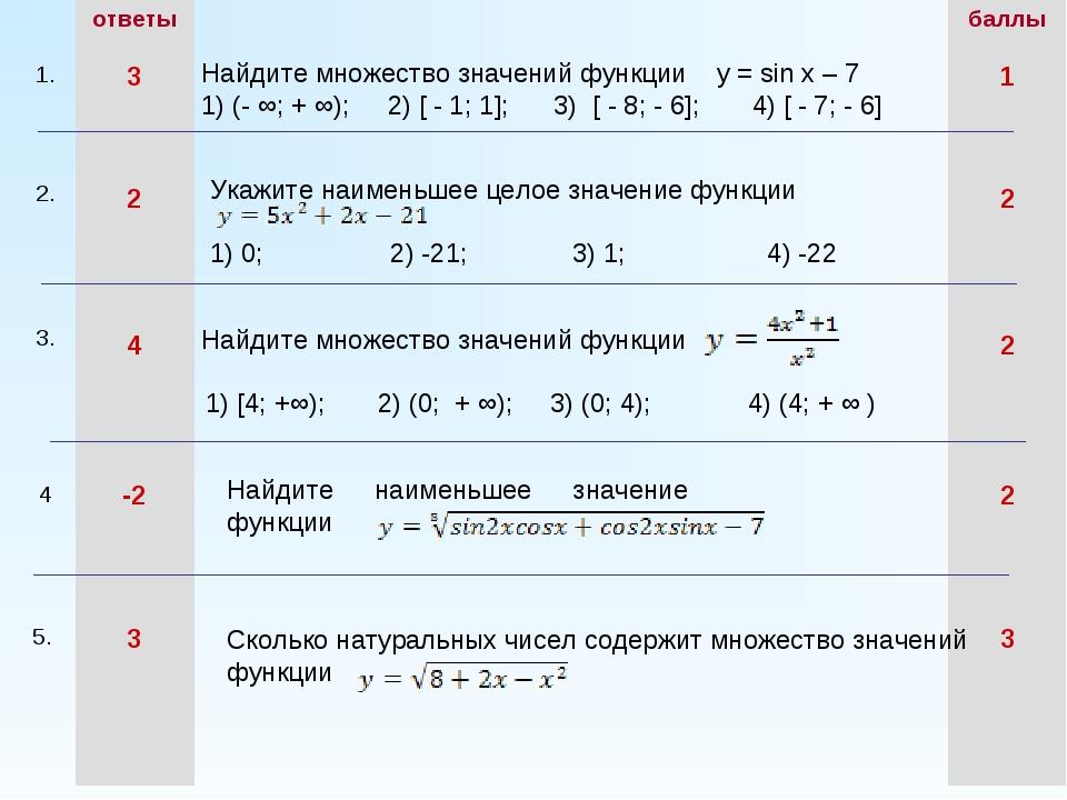 Найдите множество значений функции y = sin x – 7 (- ∞; + ∞); 2) [ - 1; 1]; 3)...