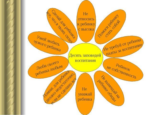 Помоги ребенку стать собой Десять заповедей воспитания Не требуй от ребенка п...