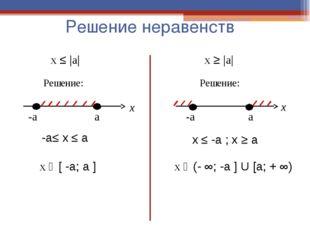 Домашнее задание. Решить № 29.26 - 29.36(а), подготовиться к контрольной рабо