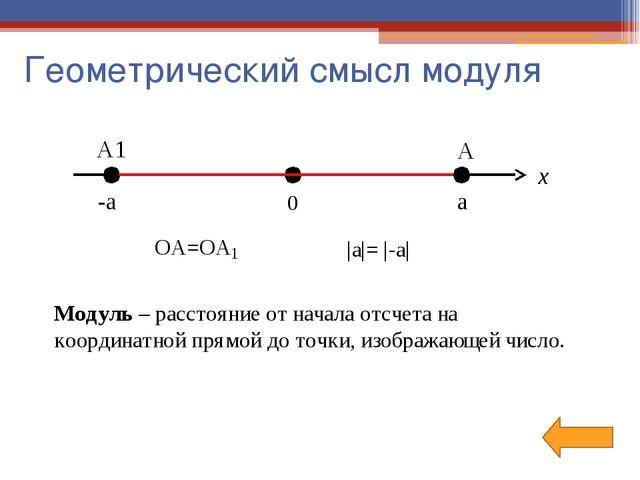 Устная работа Найдите модуль каждого из чисел: 81, -3, 0. Назовите модуль как...