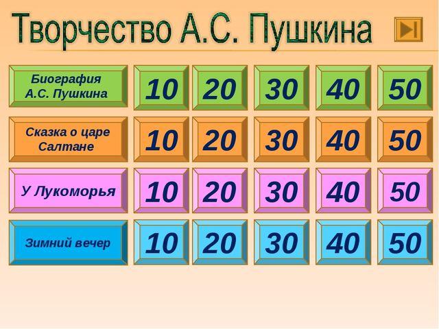 10 30 40 50 20 Биография А.С. Пушкина Сказка о царе Салтане 10 20 30 40 50 У...