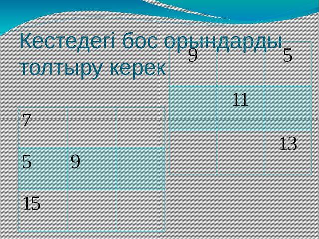 Кестедегі бос орындарды толтыру керек 9 5 11 13 7 5 9 15