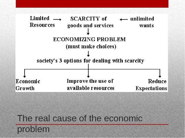 The real cause of the economic problem