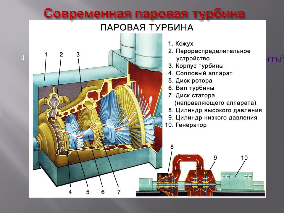 Как паровую турбину своими руками