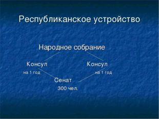 Республиканское устройство Народное собрание Консул Консул на 1 год на 1 год