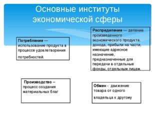 Основные институты экономической сферы Потребление — использование продукта в