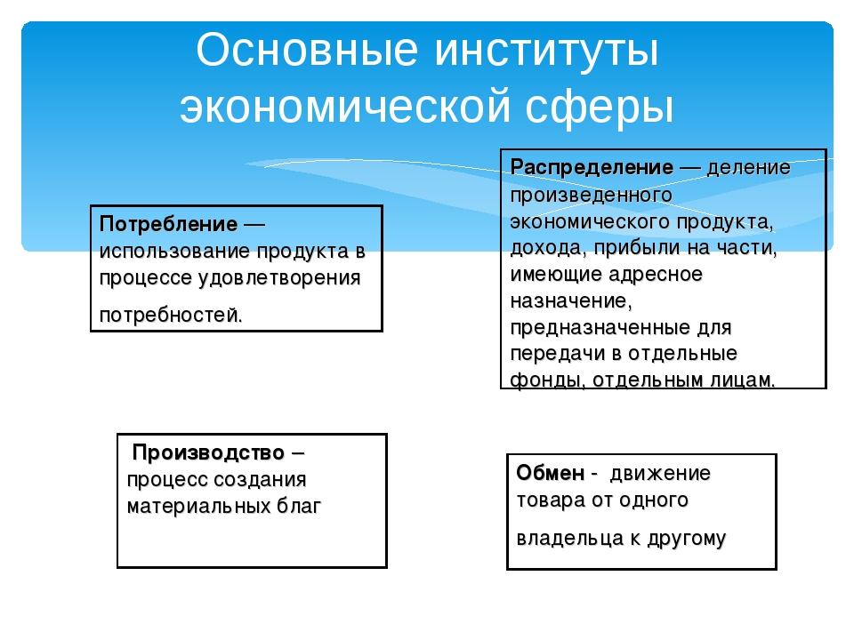 Основные институты экономической сферы Потребление — использование продукта в...