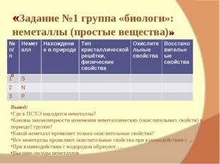 «Задание №1 группа «биологи»: неметаллы (простые вещества)» В Вывод: Где в ПС