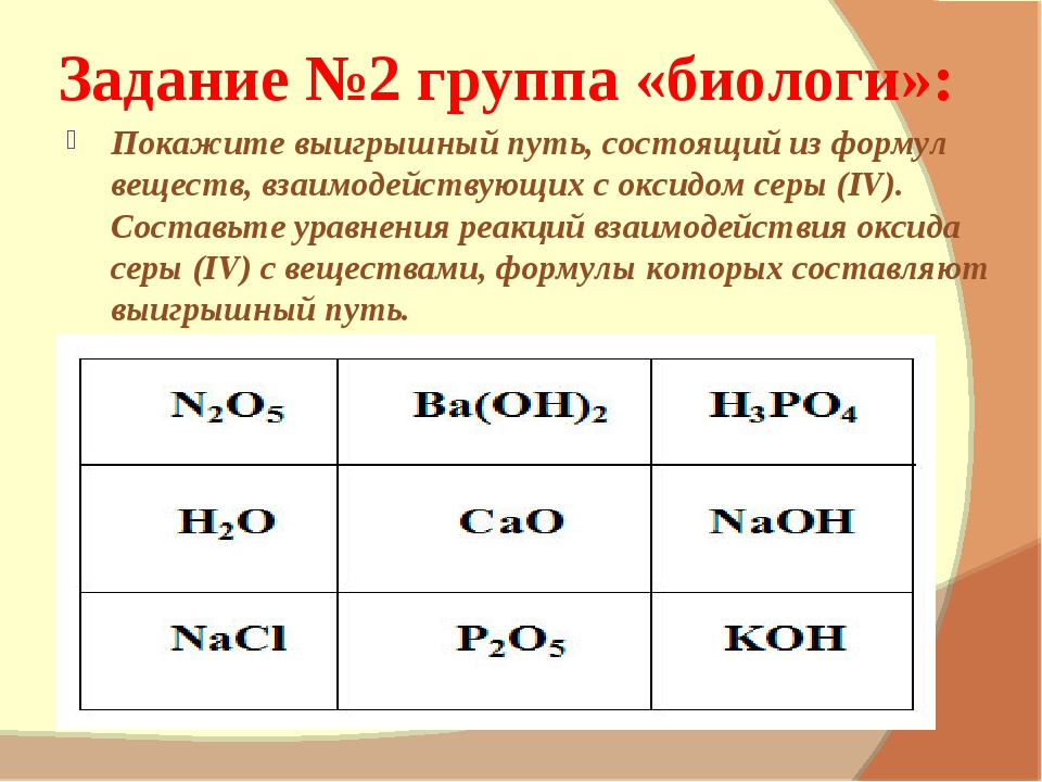 Задание №2 группа «биологи»: Покажите выигрышный путь, состоящий из формул ве...