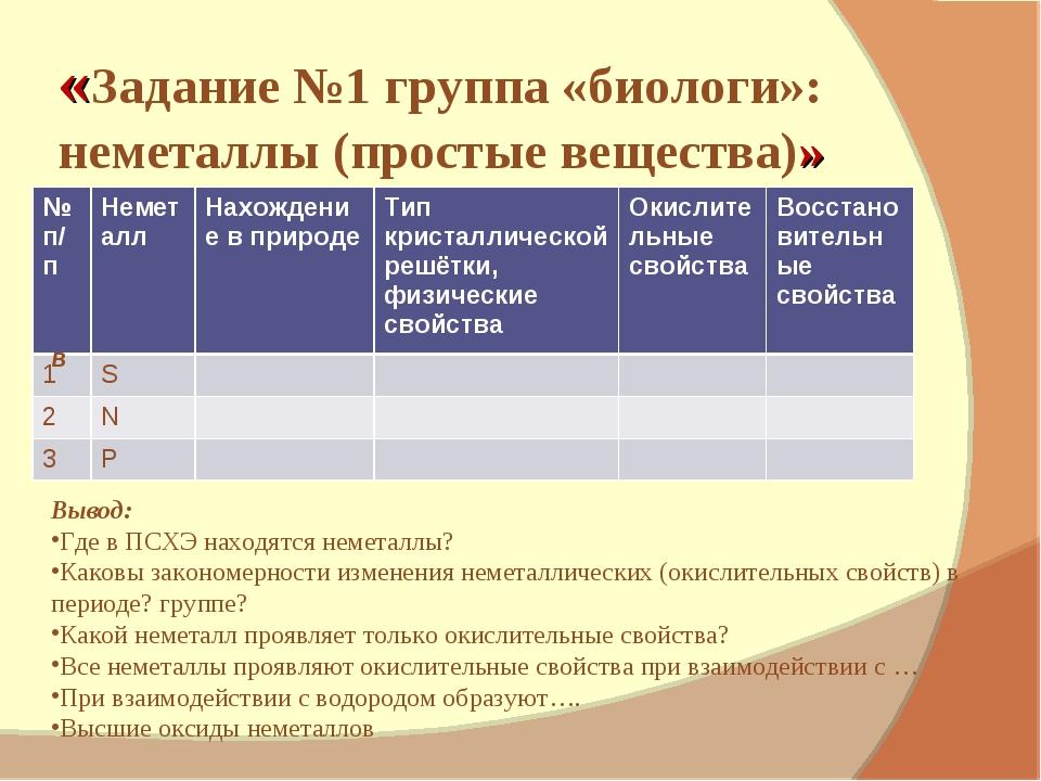 «Задание №1 группа «биологи»: неметаллы (простые вещества)» В Вывод: Где в ПС...