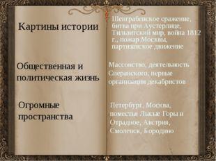 Картины истории Шенграбенское сражение, битва при Аустерлице, Тильзитский мир