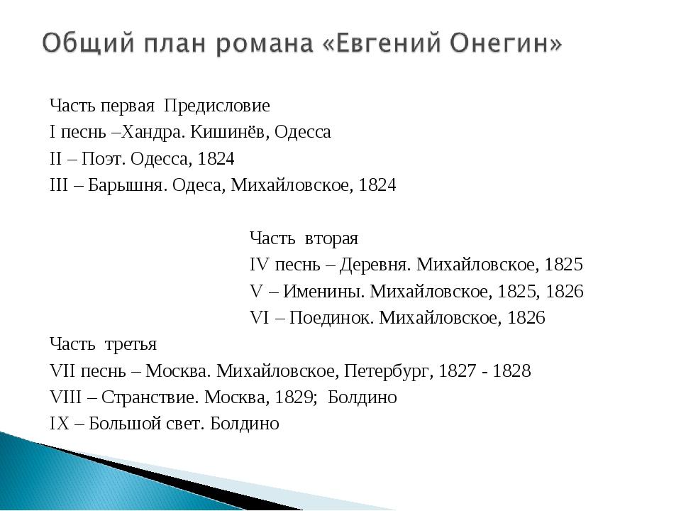 Часть первая Предисловие I песнь –Хандра. Кишинёв, Одесса II – Поэт. Одесса,...