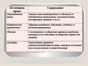 ЭТАЛОН ОТВЕТА Источники права Содержание Нормативные акты Законы (конституцио