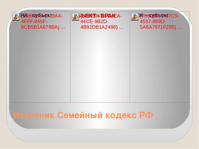 Источник Семейный кодекс РФ