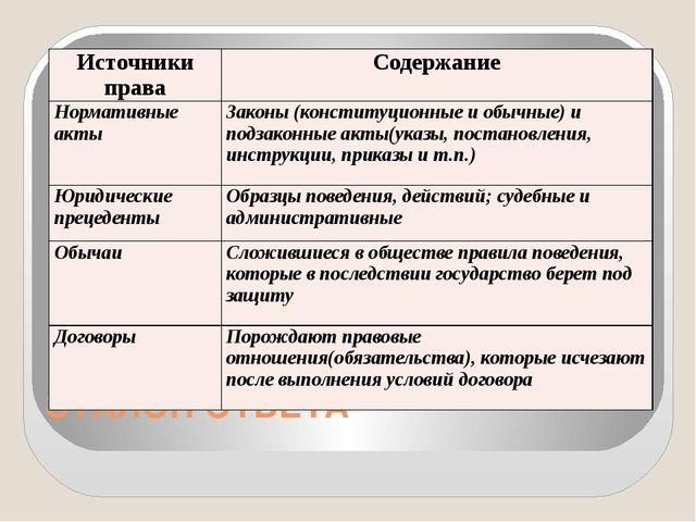 ЭТАЛОН ОТВЕТА Источники права Содержание Нормативные акты Законы (конституцио...