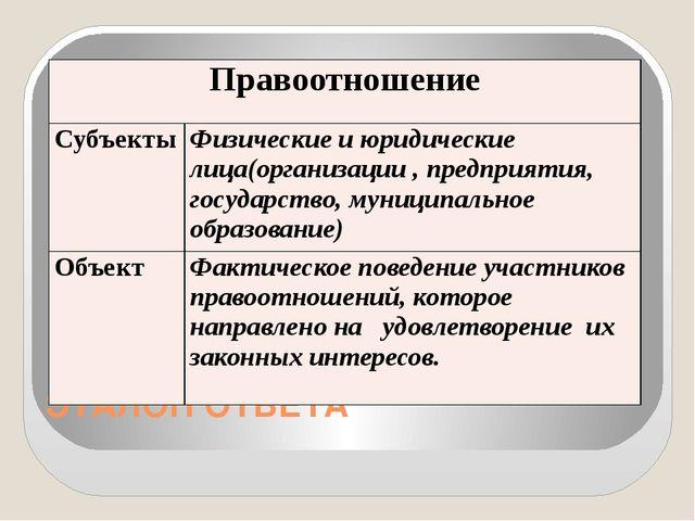 ЭТАЛОН ОТВЕТА Правоотношение Субъекты Физические и юридическиелица(организаци...