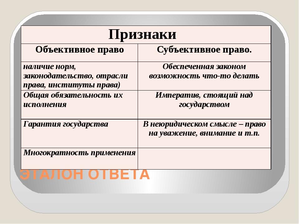 ЭТАЛОН ОТВЕТА Признаки Объективное право Субъективное право. наличиенорм,зако...