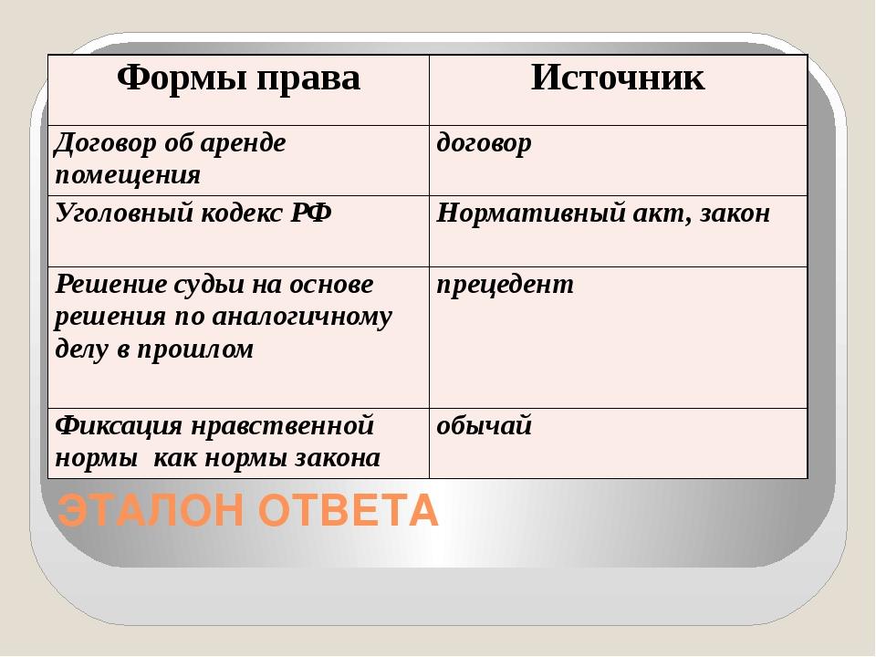 ЭТАЛОН ОТВЕТА Формы права Источник Договор об аренде помещения договор Уголов...