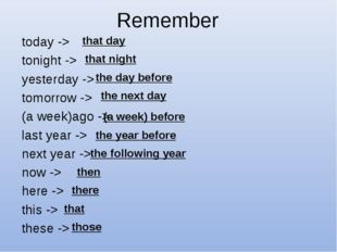 Remember today -> tonight -> yesterday -> tomorrow -> (a week)ago -> last yea