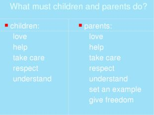 What must children and parents do? children: love help take care respect unde