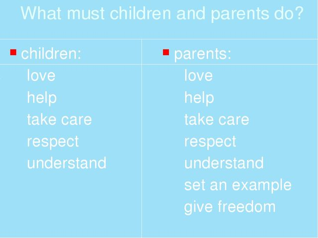 What must children and parents do? children: love help take care respect unde...