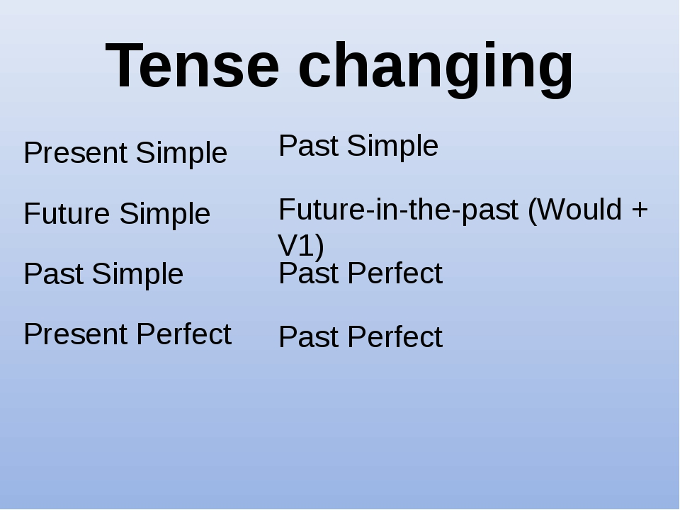Tense changing Present Simple Future Simple Past Simple Present Perfect Past...