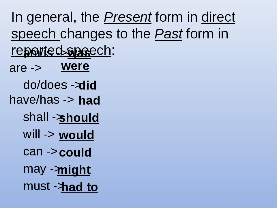 In general, the Present form in direct speech changes to the Past form in rep...