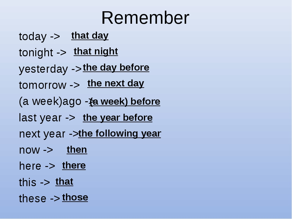 Remember today -> tonight -> yesterday -> tomorrow -> (a week)ago -> last yea...