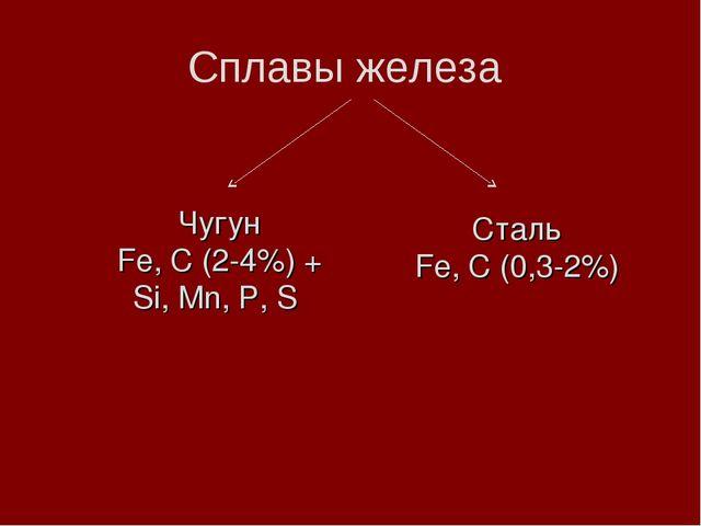 Сплавы железа Чугун Fe, C (2-4%) + Si, Mn, P, S Сталь Fe, C (0,3-2%)