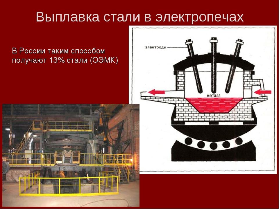 Выплавка стали в электропечах В России таким способом получают 13% стали (ОЭМК)