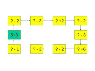 5+3 ? - 2 ? - 1 ? - 3 ? - 2 ? - 3 ? - 2 ? +6 ? +2 ? - 3