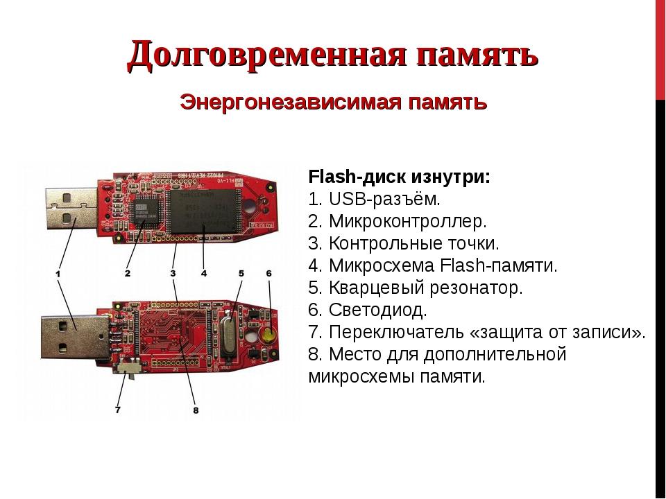 Долговременная память Энергонезависимая память Flash-диск изнутри: 1.USB-раз...