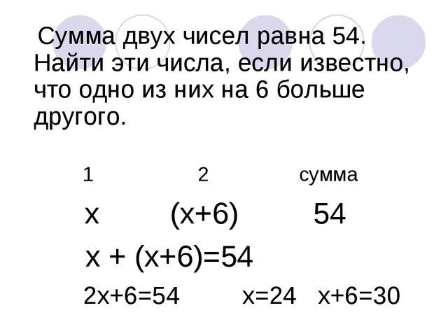 Сумма двух чисел равна 54. Найти эти числа, если известно, что одно из них н...