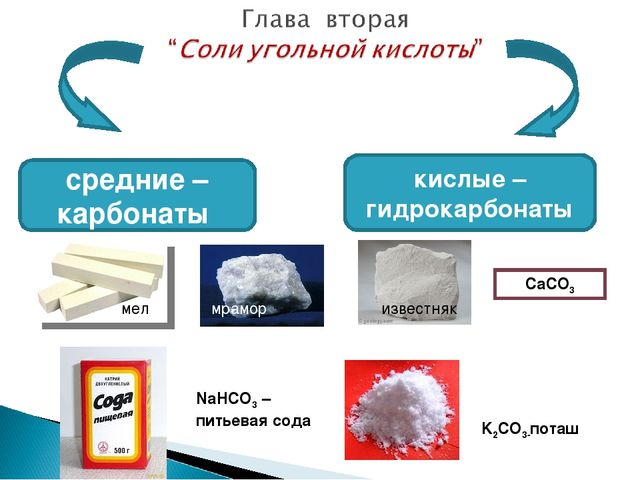 средние –карбонаты кислые –гидрокарбонаты CaCO3 NaHCO3– питьевая сода мел мр...