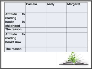Pamela Andy Margaret Attitude to reading books in childhood The reason Attit