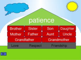 Love Respect Friendship Grandfather Grandmother Mother Father Aunt Uncle Bro