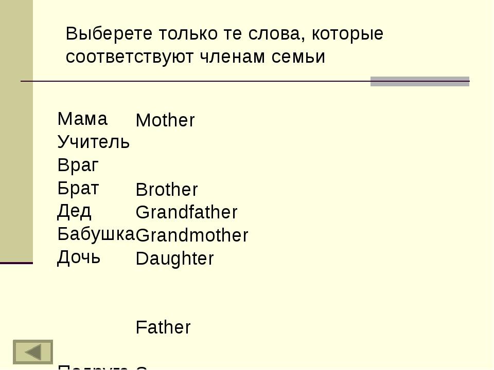 Выберете только те слова, которые соответствуют членам семьи Мама Учитель Вр...