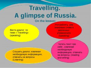Travelling. A glimpse of Russia. On the lesson: Употреблять уже знакомые слов