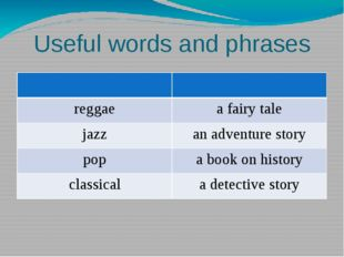 Useful words and phrases reggae a fairy tale jazz an adventure story pop a bo