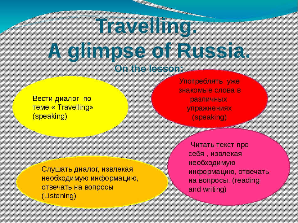 Travelling. A glimpse of Russia. On the lesson: Употреблять уже знакомые слов...