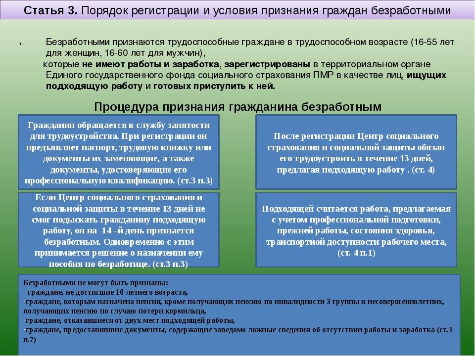 Безработными признаются трудоспособные граждане в трудоспособном возрасте (16...