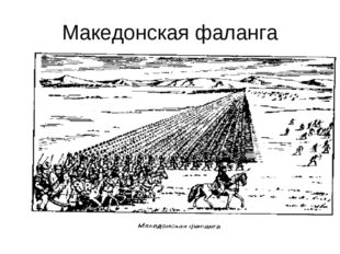 Македонская фаланга